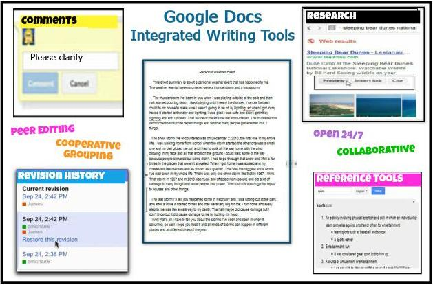 Google Coolness: Illinois Data Coach Susan Oxnevead uses this illustration to show how useful Google Docs can be to users.